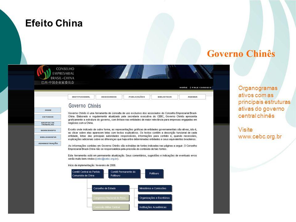Efeito China Governo Chinês Organogramas ativos com as principais estruturas ativas do governo central chinês Visite www.cebc.org.br