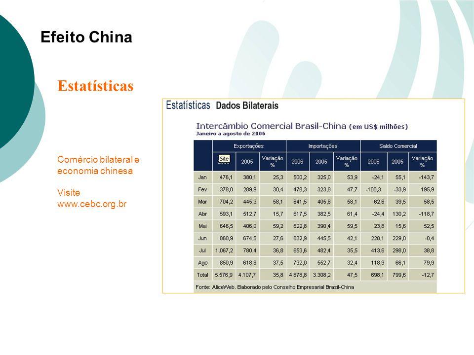 Efeito China Estatísticas Comércio bilateral e economia chinesa Visite www.cebc.org.br