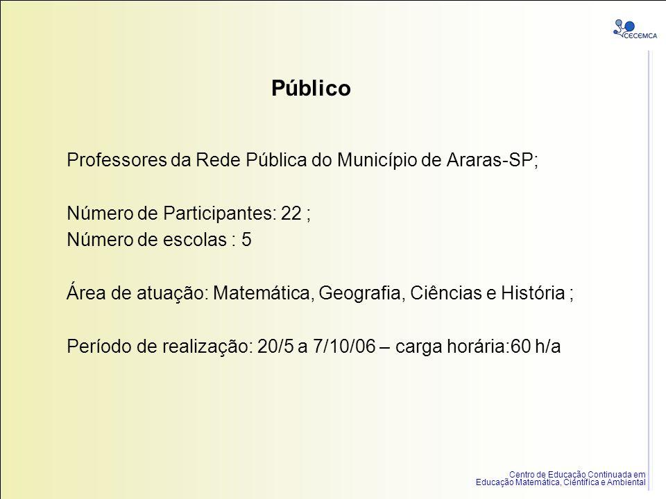 Centro de Educação Continuada em Educação Matemática, Científica e Ambiental Público Professores da Rede Pública do Município de Araras-SP; Número de