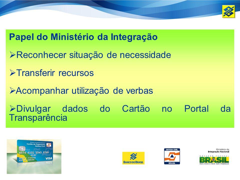 Papel do Ministério da Integração Reconhecer situação de necessidade Transferir recursos Acompanhar utilização de verbas Divulgar dados do Cartão no Portal da Transparência