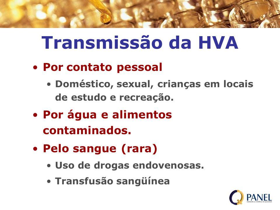 Transmissão da HVA Por contato pessoal Doméstico, sexual, crianças em locais de estudo e recreação. Por água e alimentos contaminados. Pelo sangue (ra