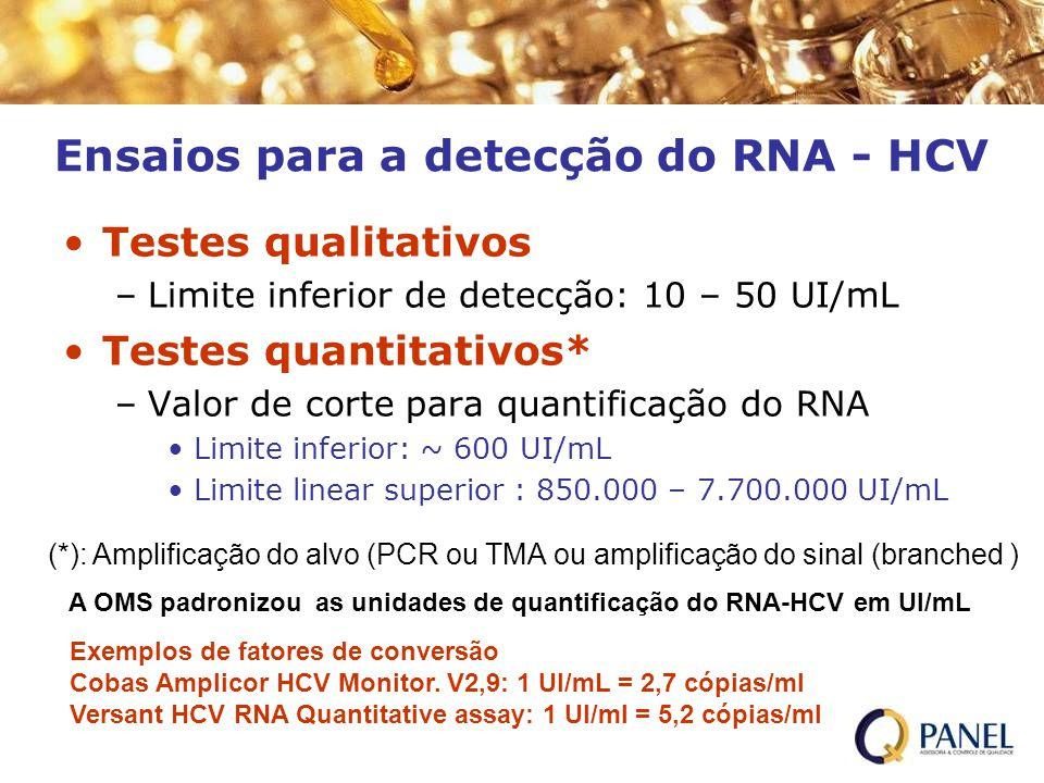 Ensaios para a detecção do RNA - HCV Testes qualitativos –Limite inferior de detecção: 10 – 50 UI/mL Testes quantitativos* –Valor de corte para quanti