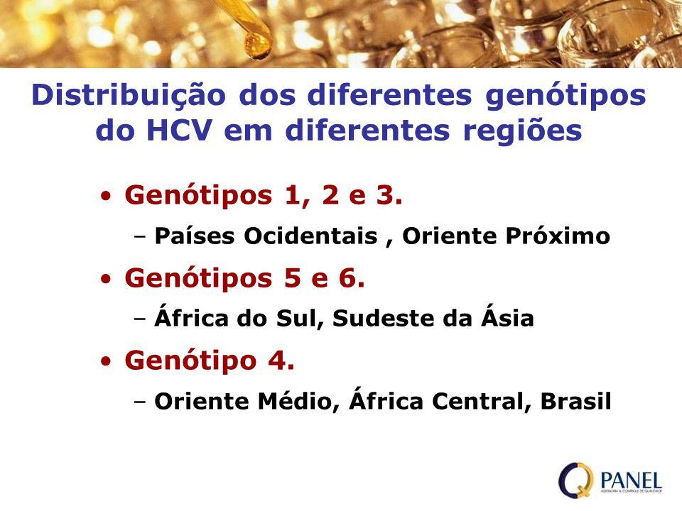 Distribuição dos diferentes genótipos do HCV em diferentes regiões Genótipos 1, 2 e 3. –Países Ocidentais, Oriente Próximo Genótipos 5 e 6. –África do