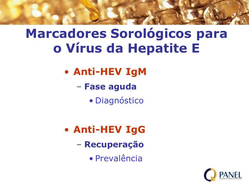 Anti-HEV IgM –Fase aguda Diagnóstico Anti-HEV IgG –Recuperação Prevalência Marcadores Sorológicos para o Vírus da Hepatite E