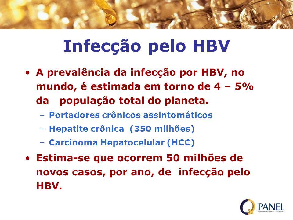 A prevalência da infecção por HBV, no mundo, é estimada em torno de 4 – 5% da população total do planeta. –Portadores crônicos assintomáticos –Hepatit