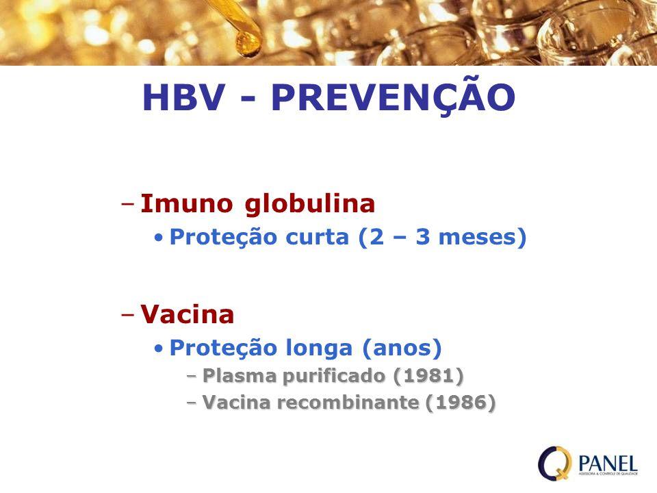 HBV - PREVENÇÃO Imunização passiva –Imuno globulina Proteção curta (2 – 3 meses) Imunização ativa –Vacina Proteção longa (anos) –Plasma purificado (19