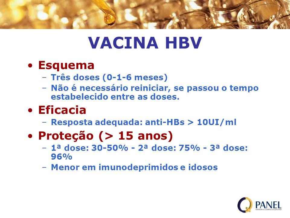 VACINA HBV Esquema –Três doses (0-1-6 meses) –Não é necessário reiniciar, se passou o tempo estabelecido entre as doses. Eficacia –Resposta adequada: