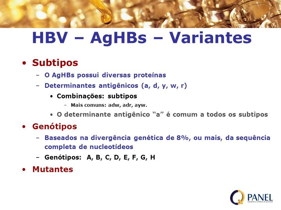 HBV – AgHBs – Variantes Subtipos –O AgHBs possui diversas proteínas –Determinantes antigênicos (a, d, y, w, r) Combinações: subtipos –Mais comuns: adw