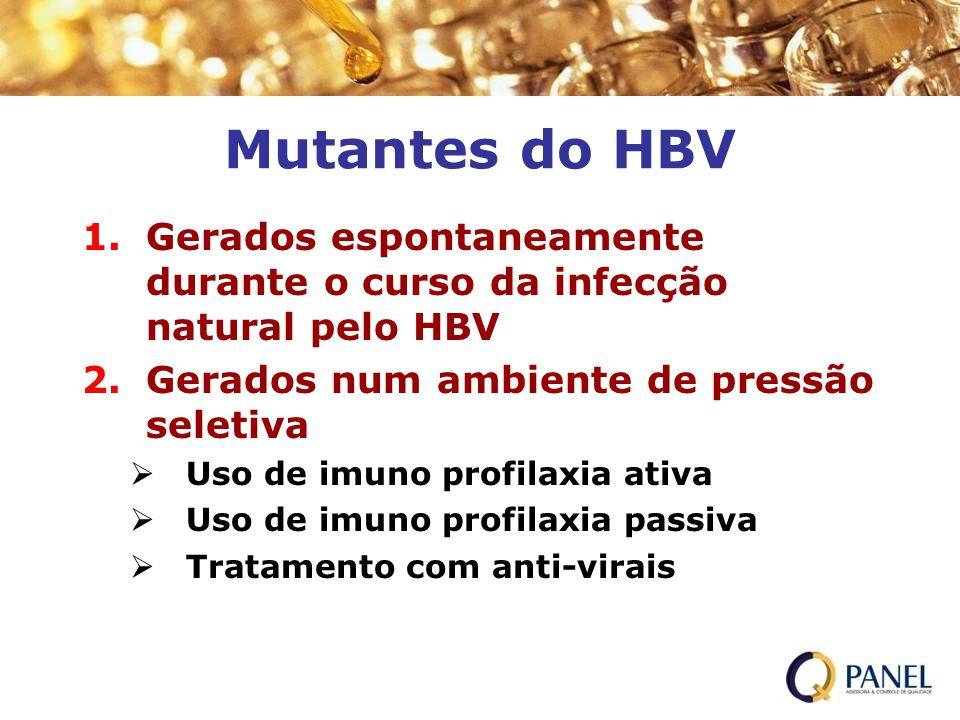 Mutantes do HBV 1.Gerados espontaneamente durante o curso da infecção natural pelo HBV 2.Gerados num ambiente de pressão seletiva Uso de imuno profila