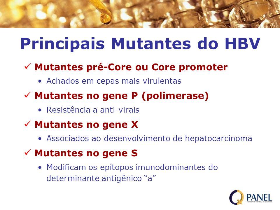 Principais Mutantes do HBV Mutantes pré-Core ou Core promoter Achados em cepas mais virulentas Mutantes no gene P (polimerase) Resistência a anti-vira
