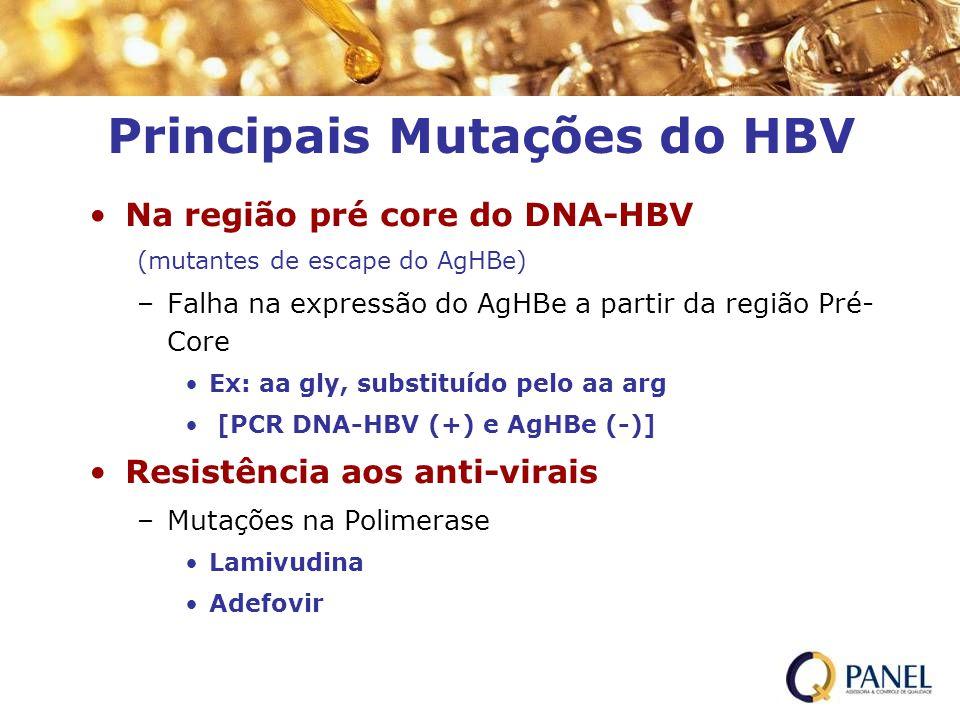 Principais Mutações do HBV Na região pré core do DNA-HBV (mutantes de escape do AgHBe) –Falha na expressão do AgHBe a partir da região Pré- Core Ex: a