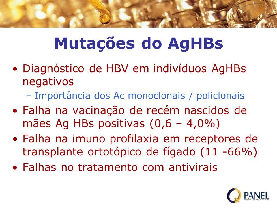 Mutações do AgHBs Diagnóstico de HBV em indivíduos AgHBs negativos –Importância dos Ac monoclonais / policlonais Falha na vacinação de recém nascidos