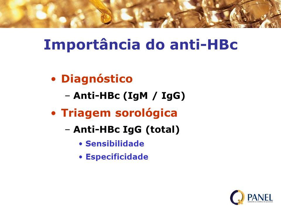 Importância do anti-HBc Diagnóstico –Anti-HBc (IgM / IgG) Triagem sorológica –Anti-HBc IgG (total) Sensibilidade Especificidade