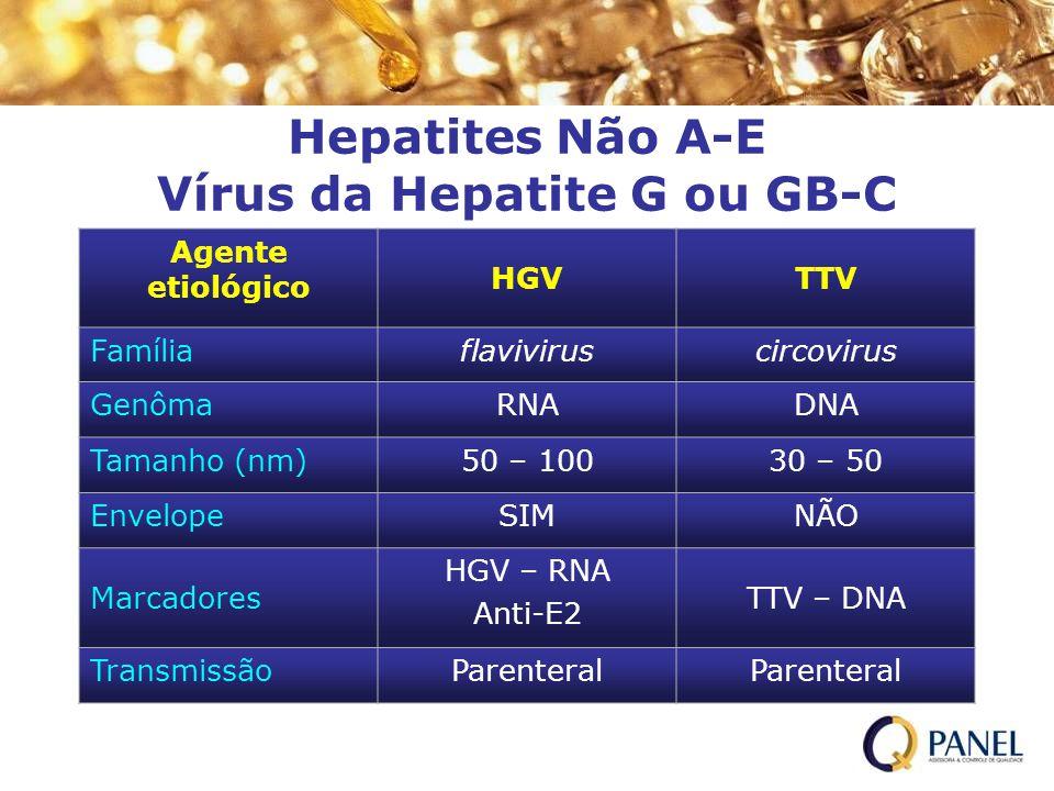Teste rápido para Ag HBs VIKIA - bioMérieux