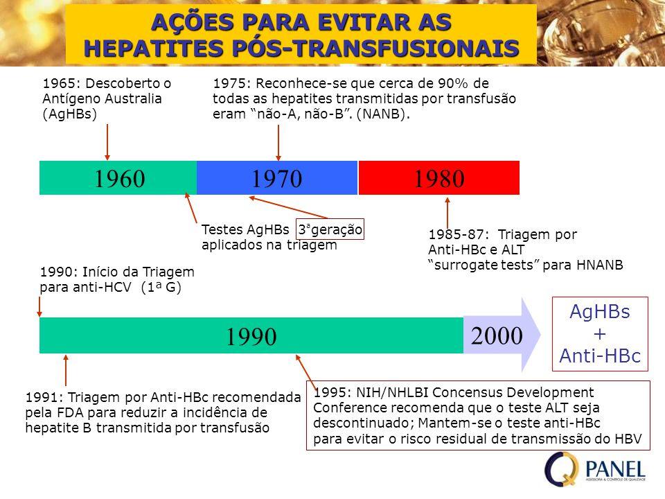 196019701980 1990 2000 1975: Reconhece-se que cerca de 90% de todas as hepatites transmitidas por transfusão eram não-A, não-B. (NANB). 1965: Descober
