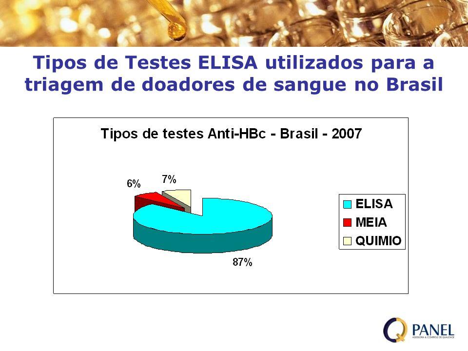 Tipos de Testes ELISA utilizados para a triagem de doadores de sangue no Brasil