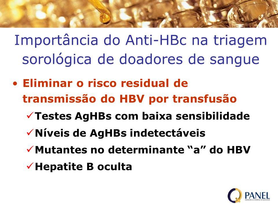 Importância do Anti-HBc na triagem sorológica de doadores de sangue Eliminar o risco residual de transmissão do HBV por transfusão Testes AgHBs com ba