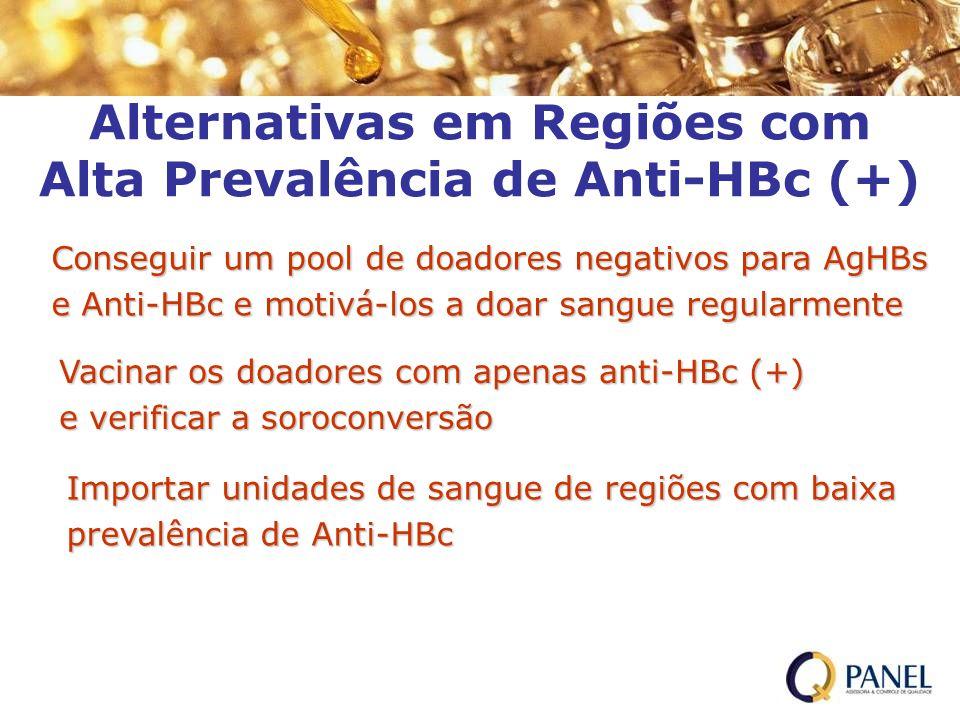 Alternativas em Regiões com Alta Prevalência de Anti-HBc (+) Conseguir um pool de doadores negativos para AgHBs e Anti-HBc e motivá-los a doar sangue