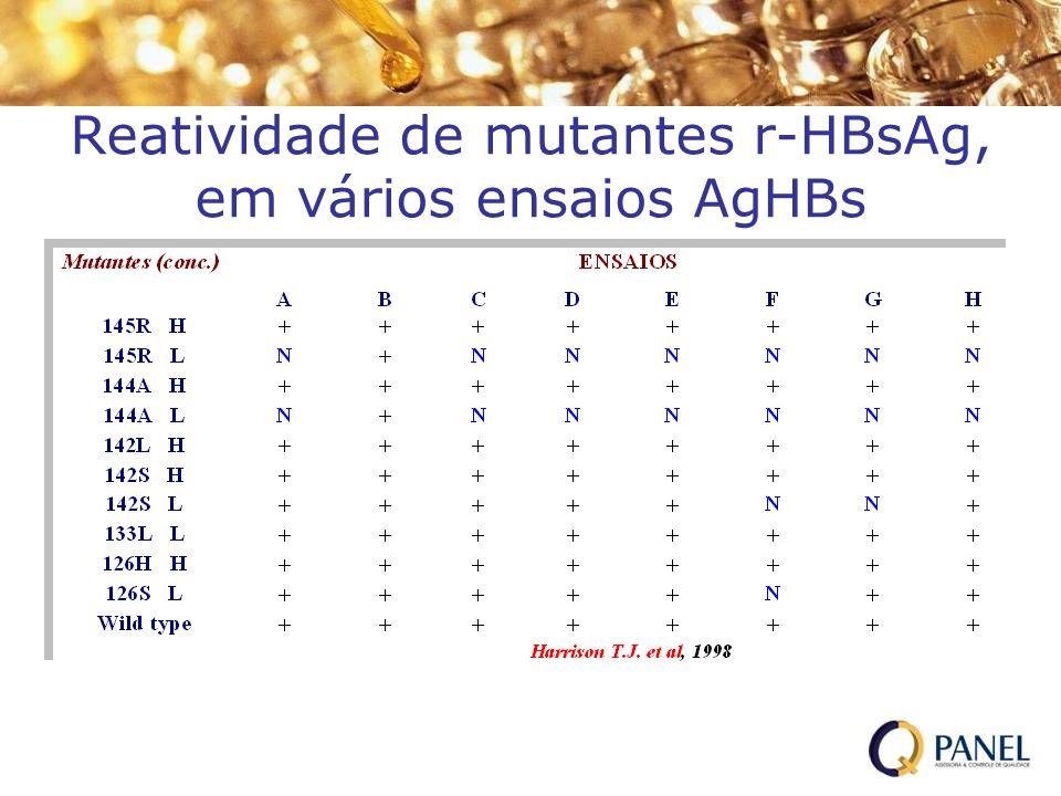 Reatividade de mutantes r-HBsAg, em vários ensaios AgHBs