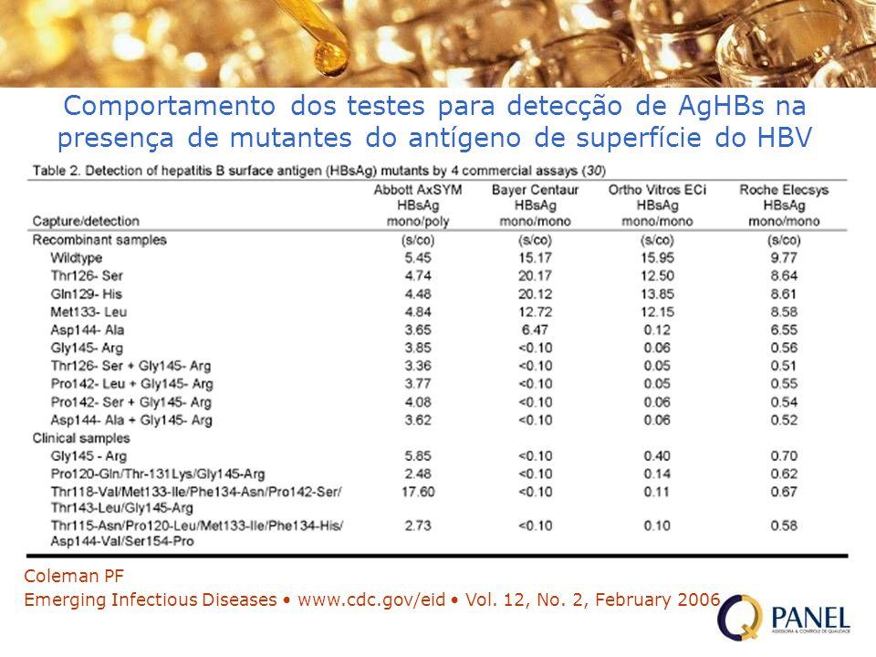 Comportamento dos testes para detecção de AgHBs na presença de mutantes do antígeno de superfície do HBV Emerging Infectious Diseases www.cdc.gov/eid