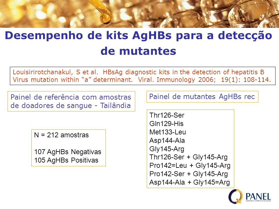 Desempenho de kits AgHBs para a detecção de mutantes Thr126-Ser Gln129-His Met133-Leu Asp144-Ala Gly145-Arg Thr126-Ser + Gly145-Arg Pro142=Leu + Gly14