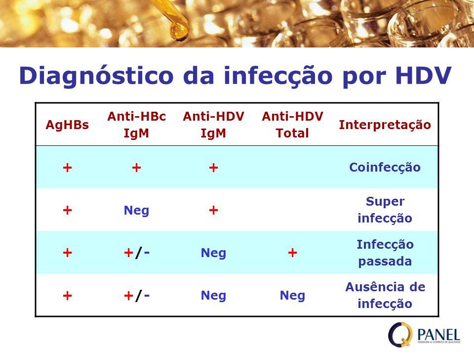 Diagnóstico da infecção por HDV AgHBs Anti-HBc IgM Anti-HDV IgM Anti-HDV Total Interpretação +++ Coinfecção + Neg + Super infecção ++/-+/- Neg + Infec