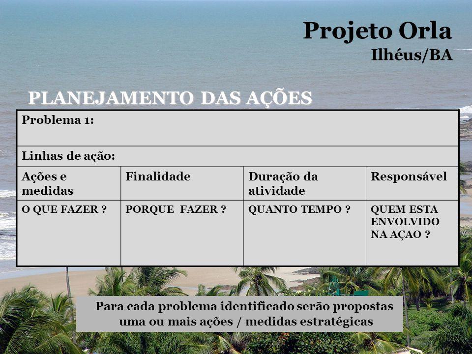 Projeto Orla Ilhéus/BA PLANEJAMENTO DAS AÇÕES Problema 1: Linhas de ação: Ações e medidas FinalidadeDuração da atividade Responsável O QUE FAZER ?PORQ
