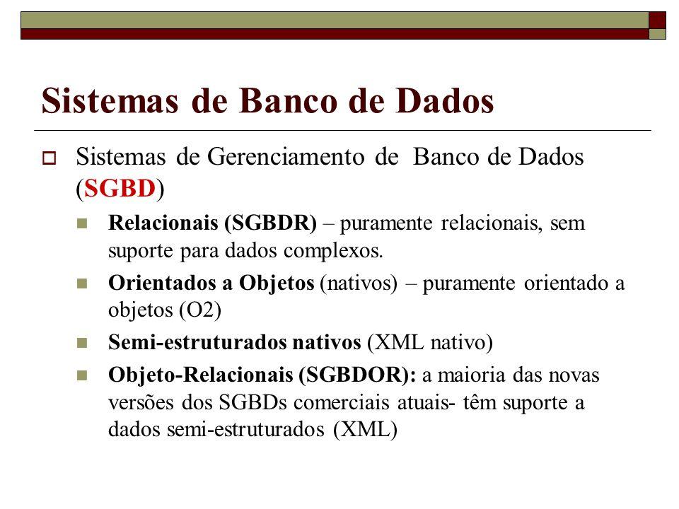Sistemas de Banco de Dados Sistemas de Gerenciamento de Banco de Dados (SGBD) Relacionais (SGBDR) – puramente relacionais, sem suporte para dados complexos.