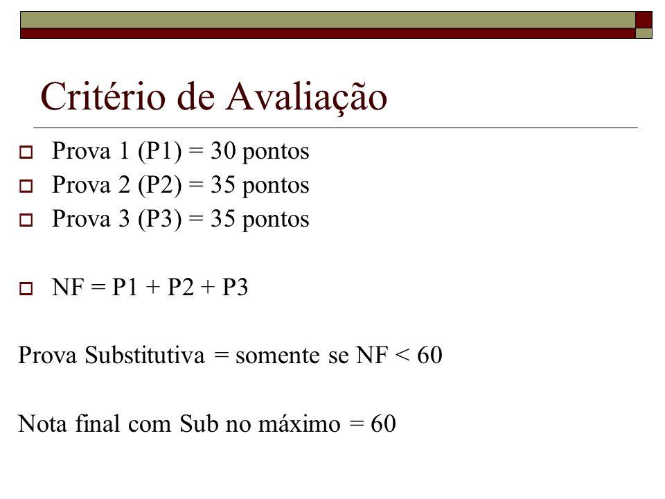 Critério de Avaliação Prova 1 (P1) = 30 pontos Prova 2 (P2) = 35 pontos Prova 3 (P3) = 35 pontos NF = P1 + P2 + P3 Prova Substitutiva = somente se NF < 60 Nota final com Sub no máximo = 60