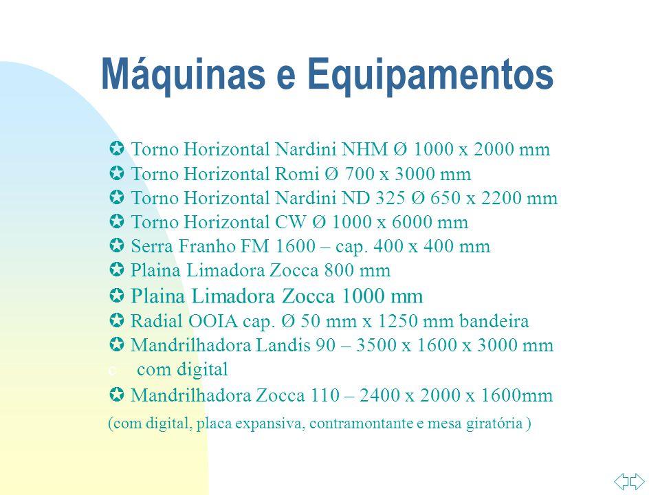 Máquinas e Equipamentos Torno Horizontal Nardini NHM Ø 1000 x 2000 mm Torno Horizontal Romi Ø 700 x 3000 mm Torno Horizontal Nardini ND 325 Ø 650 x 2200 mm Torno Horizontal CW Ø 1000 x 6000 mm Serra Franho FM 1600 – cap.