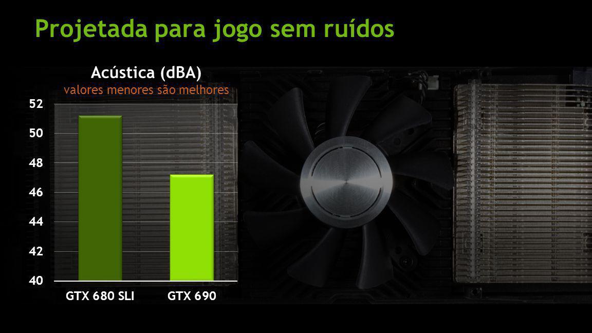 Acústica (dBA) valores menores são melhores Projetada para jogo sem ruídos
