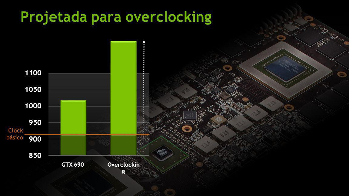 GPU Boost Clock básico 1100 1050 1000 950 900 850 GTX 690Overclockin g Projetada para overclocking