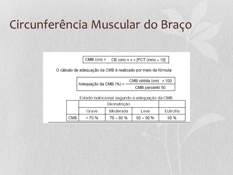 Circunferência Muscular do Braço