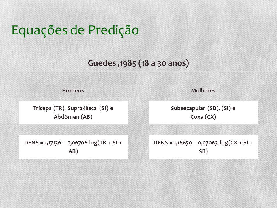 Equações de Predição Guedes,1985 (18 a 30 anos) Tríceps (TR), Supra-ilíaca (SI) e Abdômen (AB) DENS = 1,17136 – 0,06706 log(TR + SI + AB) Subescapular (SB), (SI) e Coxa (CX) HomensMulheres DENS = 1,16650 – 0,07063 log(CX + SI + SB)
