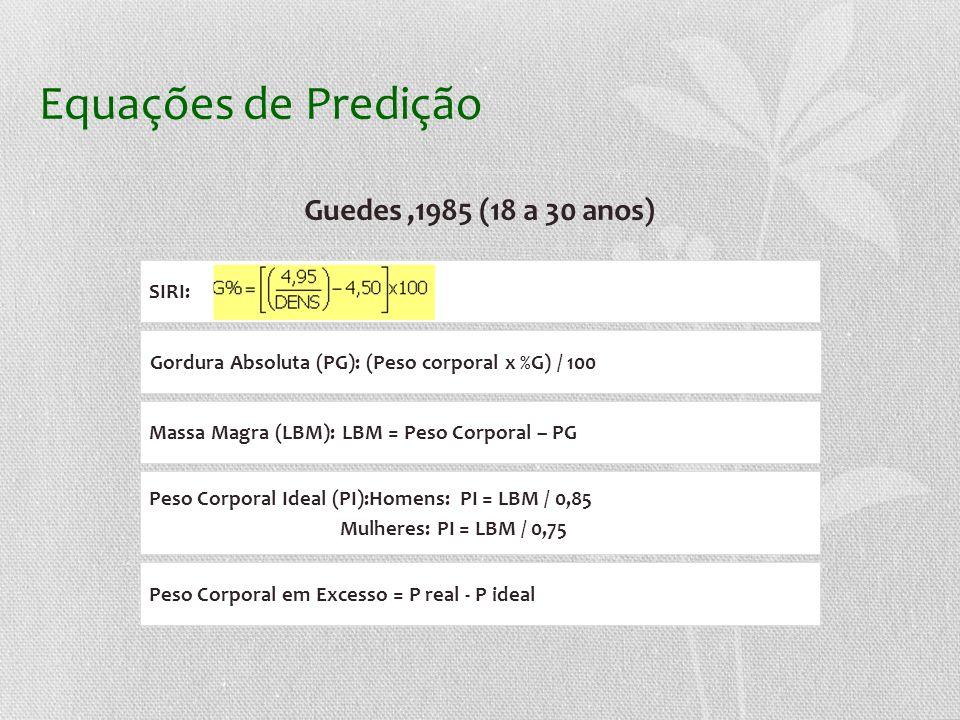 Equações de Predição Guedes,1985 (18 a 30 anos) Gordura Absoluta (PG): (Peso corporal x %G) / 100 SIRI: Massa Magra (LBM): LBM = Peso Corporal – PG Peso Corporal Ideal (PI):Homens: PI = LBM / 0,85 Mulheres: PI = LBM / 0,75 Peso Corporal em Excesso = P real - P ideal