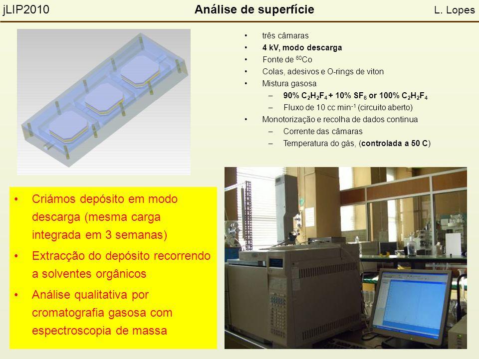 jLIP2010 Análise de superfície L.