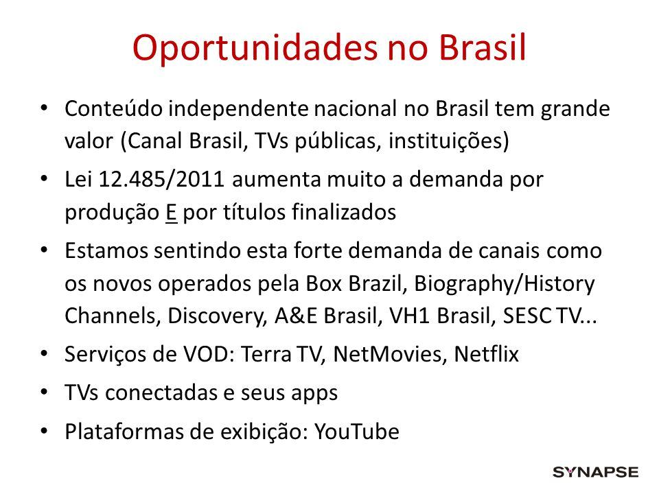 Oportunidades no Brasil Conteúdo independente nacional no Brasil tem grande valor (Canal Brasil, TVs públicas, instituições) Lei 12.485/2011 aumenta m