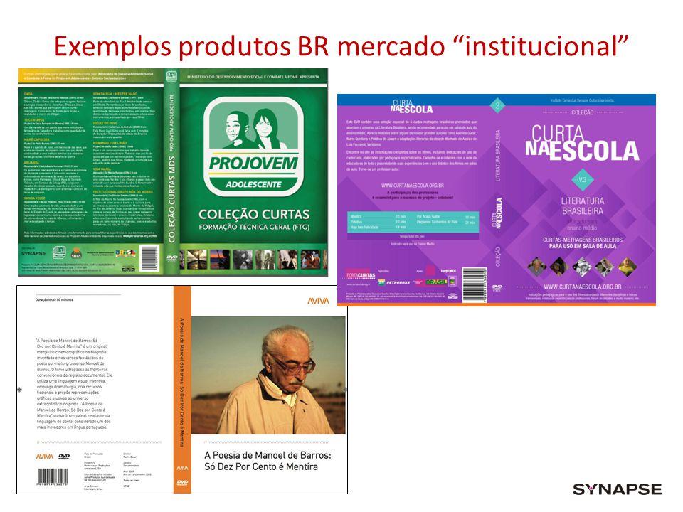 Exemplos produtos BR mercado institucional