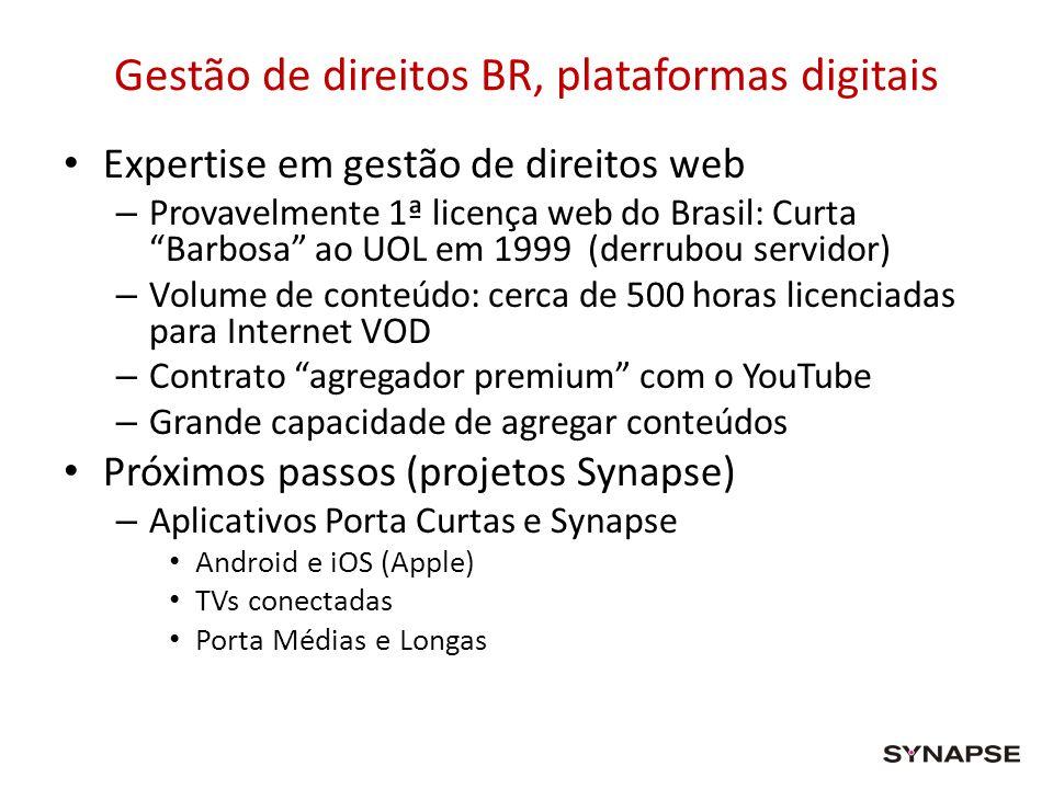 Gestão de direitos BR, plataformas digitais Expertise em gestão de direitos web – Provavelmente 1ª licença web do Brasil: Curta Barbosa ao UOL em 1999
