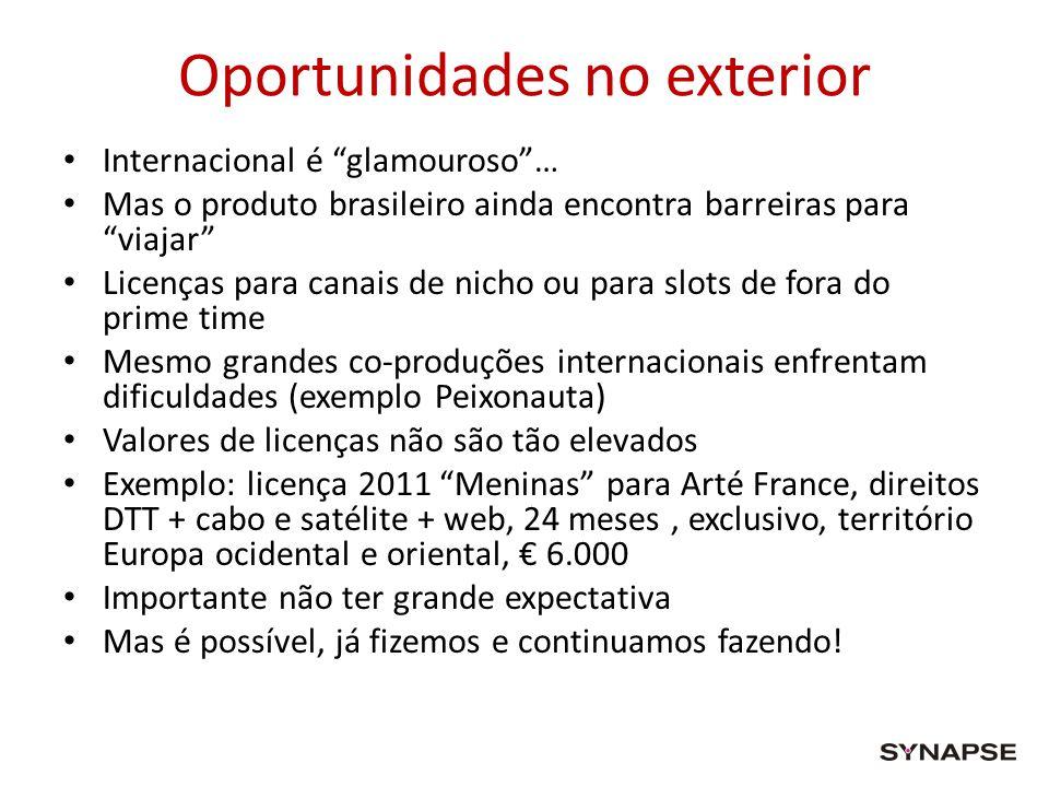 Oportunidades no exterior Internacional é glamouroso… Mas o produto brasileiro ainda encontra barreiras para viajar Licenças para canais de nicho ou p