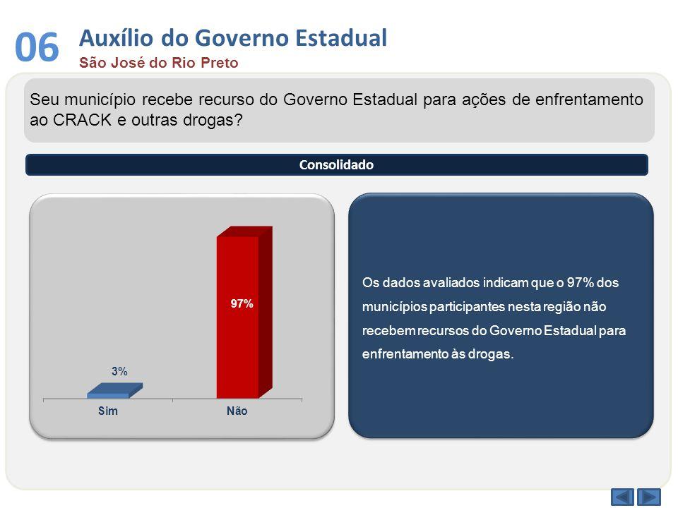 Auxílio do Governo Estadual São José do Rio Preto 06 Os dados avaliados indicam que o 97% dos municípios participantes nesta região não recebem recursos do Governo Estadual para enfrentamento às drogas.