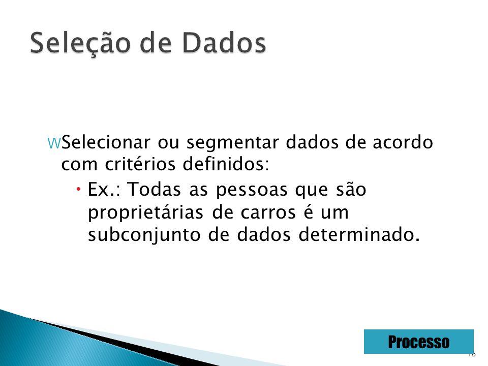 16 W Selecionar ou segmentar dados de acordo com critérios definidos: Ex.: Todas as pessoas que são proprietárias de carros é um subconjunto de dados determinado.