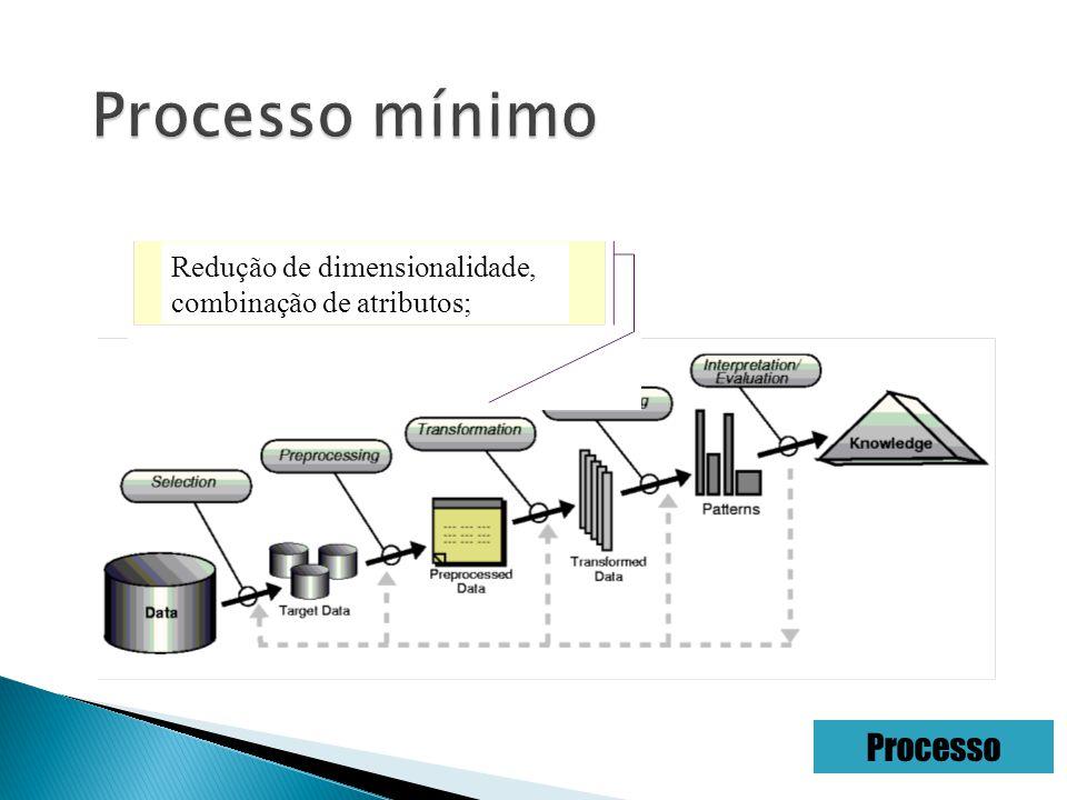 Redução de dimensionalidade, combinação de atributos; Processo