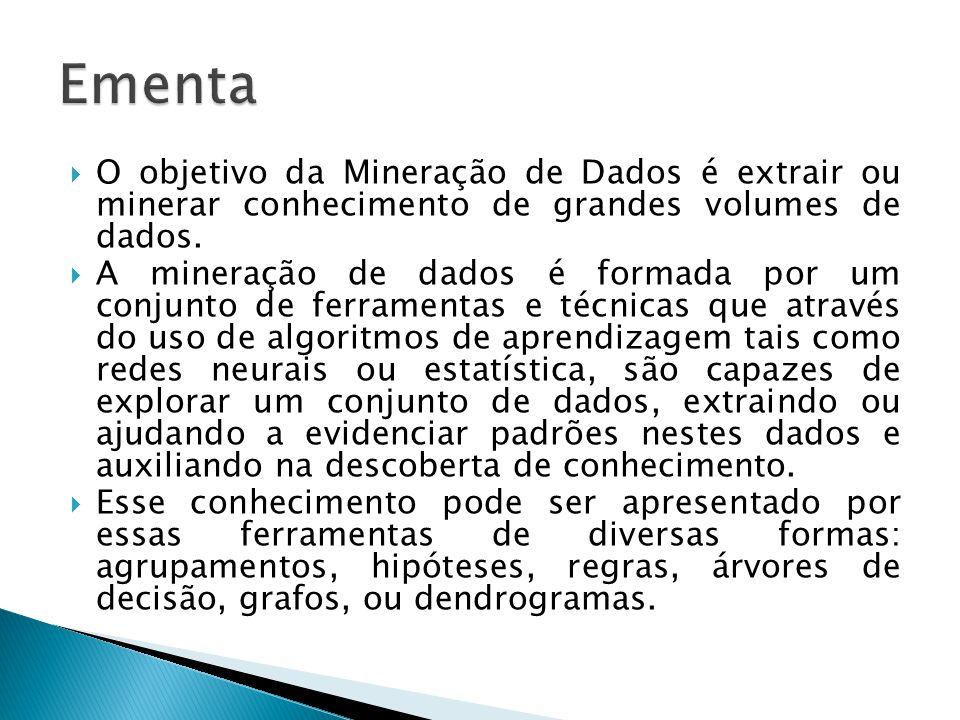 Neste curso, os fundamentos de mineração de dados serão apresentados, bem como a aplicação desta tecnologia.