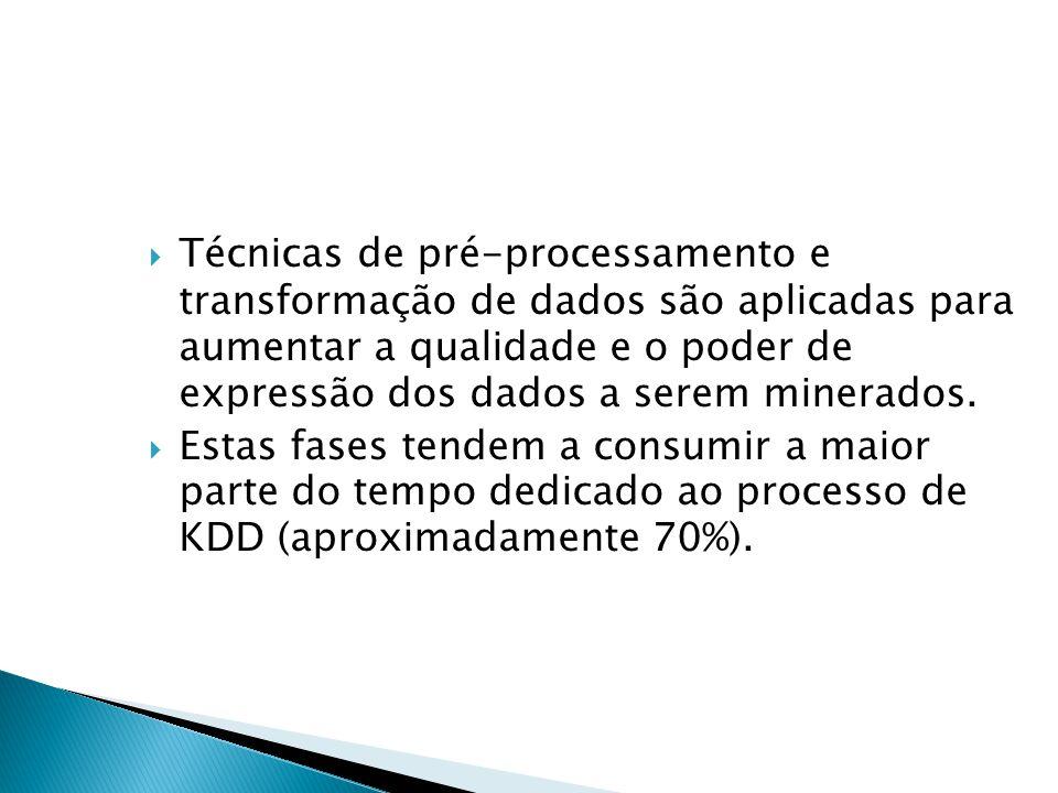 Técnicas de pré-processamento e transformação de dados são aplicadas para aumentar a qualidade e o poder de expressão dos dados a serem minerados.