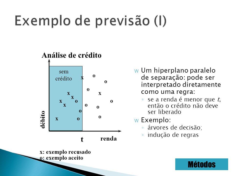 W Um hiperplano paralelo de separação: pode ser interpretado diretamente como uma regra: se a renda é menor que t, então o crédito não deve ser liberado W Exemplo: árvores de decisão; indução de regras renda débito x x x x x x x o o o o o o o o o t sem crédito o o: exemplo aceito x: exemplo recusado Análise de crédito Métodos