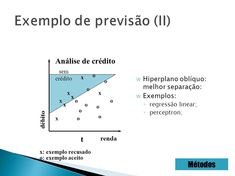 W Hiperplano oblíquo: melhor separação: W Exemplos: regressão linear; perceptron; Análise de crédito renda débito x x x x x x x o o o o o o o o o t sem crédito o o: exemplo aceito x: exemplo recusado Métodos