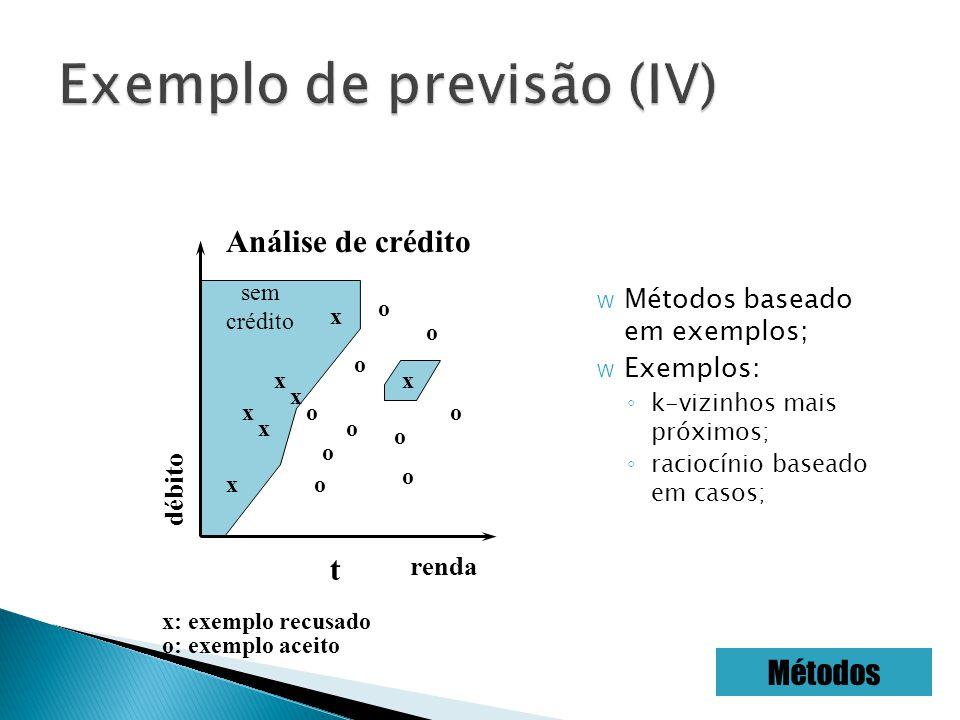W Métodos baseado em exemplos; W Exemplos: k-vizinhos mais próximos; raciocínio baseado em casos; Análise de crédito renda débito x x x x x x x o o o o o o o o o t sem crédito o o: exemplo aceito x: exemplo recusado Métodos