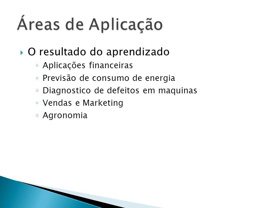 O resultado do aprendizado Aplicações financeiras Previsão de consumo de energia Diagnostico de defeitos em maquinas Vendas e Marketing Agronomia