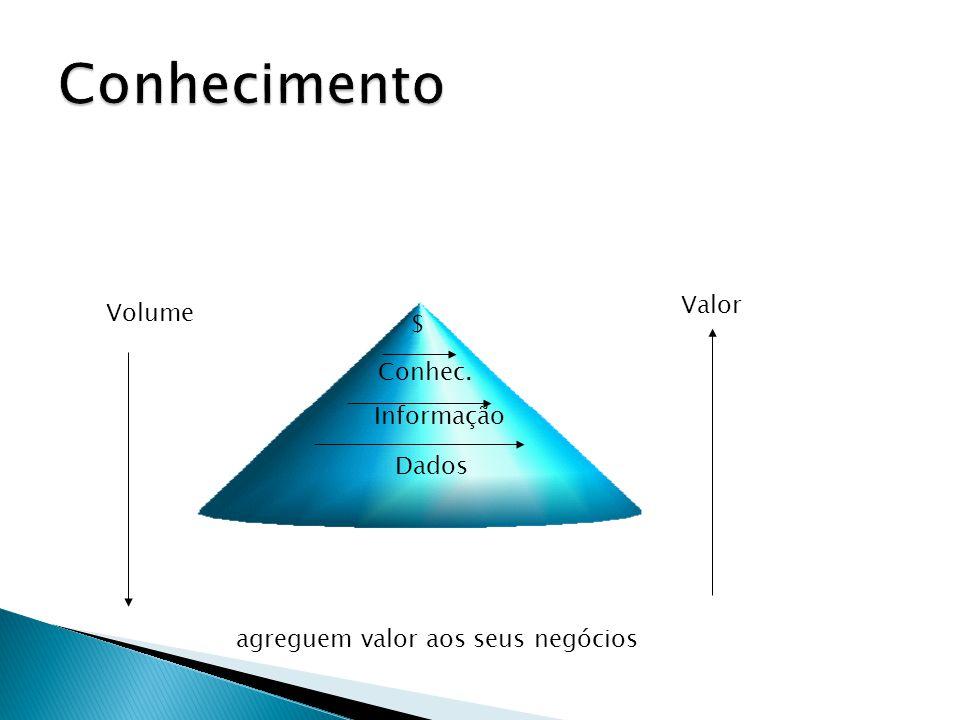 Dados Informação Conhec. $ Volume Valor agreguem valor aos seus negócios
